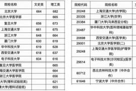 广西考生637分捡漏北大,517分捡漏上交,多所名校专业爆冷