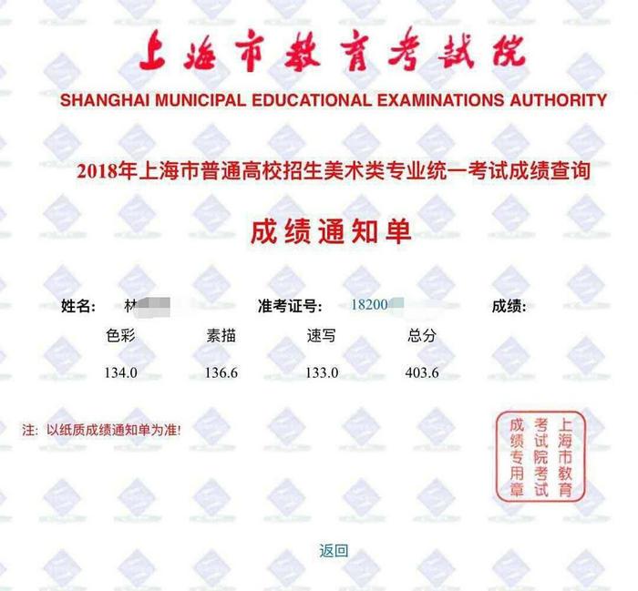 上海818美术成绩